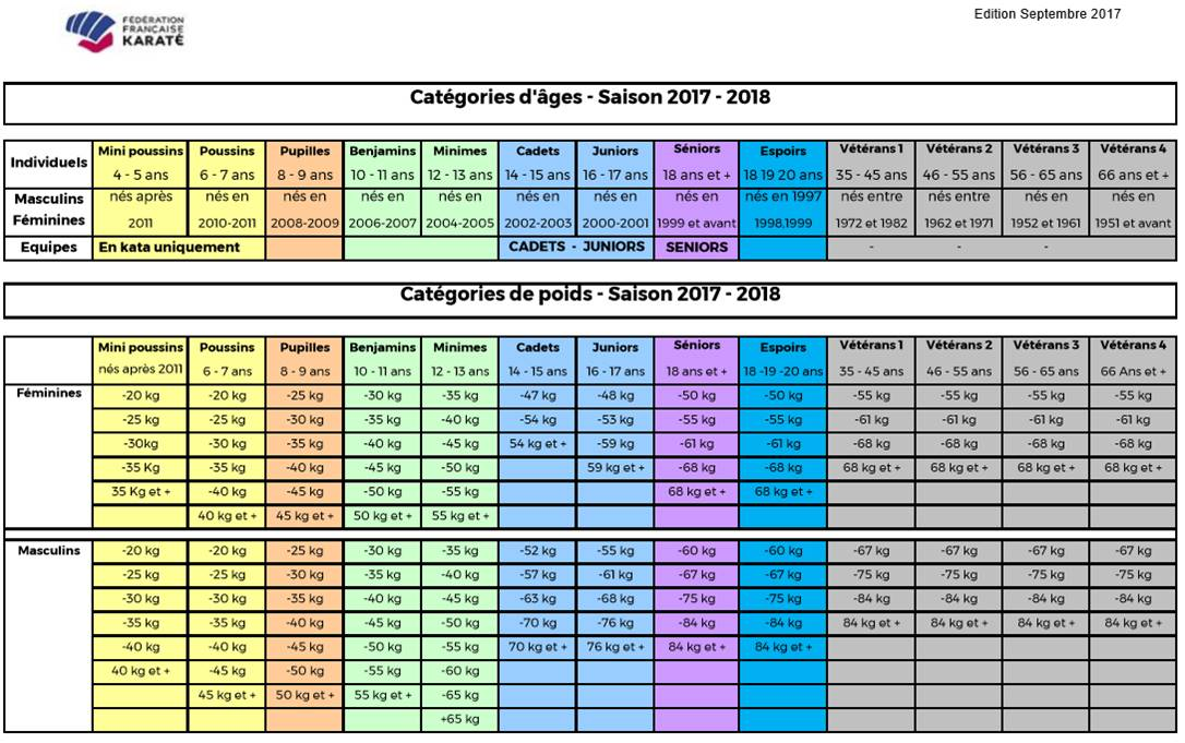 Ksr calendrier poids ffk